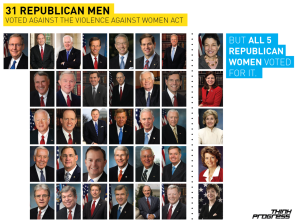 RepublicansAgainstVAWA