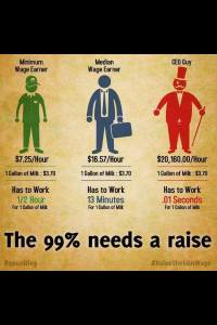 99%NeedsRaise